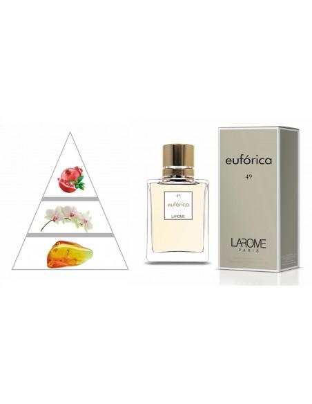 EUFÓRICA by LAROME (49F) Perfume Femenino - Pirámide olfativa